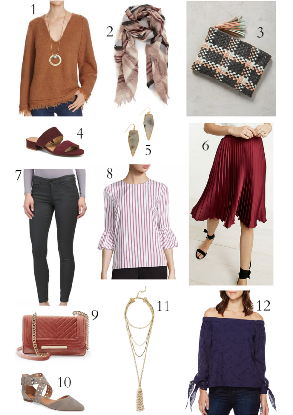 Weekly Top Finds