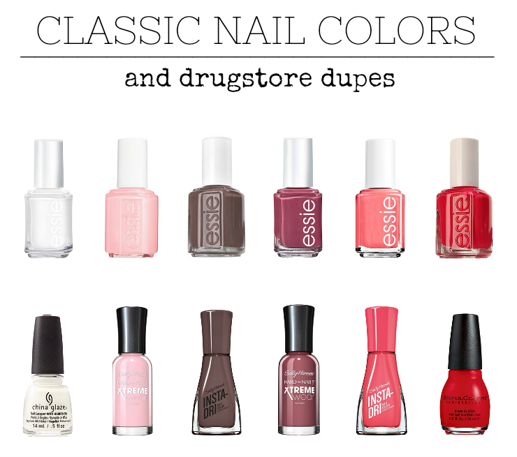 drugstore nail polish dupes